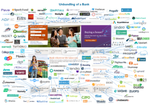 5.23.16-bank-unbundling-graphic