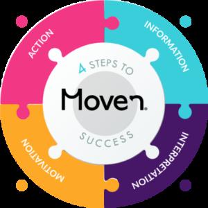 moven-circle-420x420